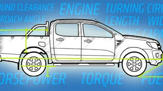 By The Numbers: 2015 Chevy Colorado Vs Tacoma, Frontier, New Ford Ranger
