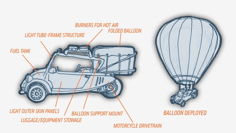 Why Doesn't The Hot-Air Balloon Car Exist?