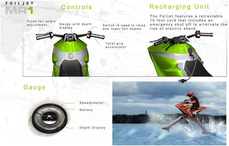 FoilJet MR1 Hydrofoil Jet Ski: Like Riding a Motorcycle on Water