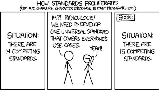 Why We Can't All Just Settle on One Stupid Standard