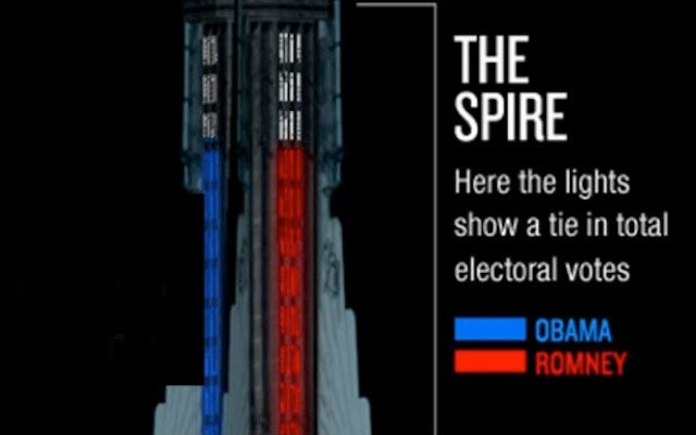 The Empire State Building Will Track Election Results In Bright, Shiny Lights