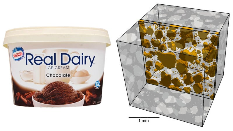 Important Avalanche Research Could Lead to More Important Advancements in Ice Cream Technology