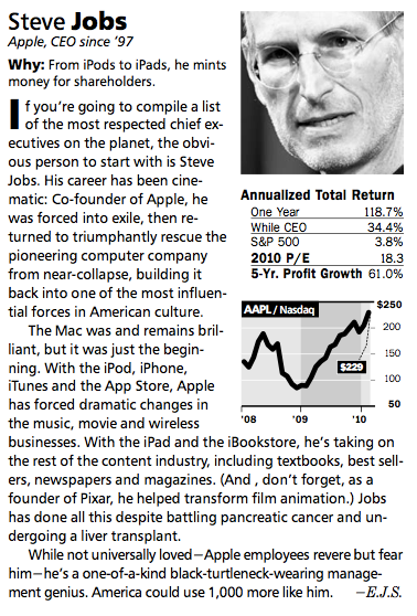 "Barron's Names Steve Jobs ""World's Most Valuable CEO"""