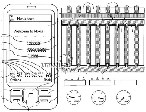 Nokia Haptikos Tactile Touchscreen Patent Is a Bit Like Apple's