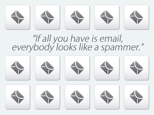 Reduce Email Volume by Communicating Through Speed-Appropriate Channels