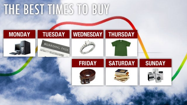 The Best Days of the Week to Buy Almost Anything