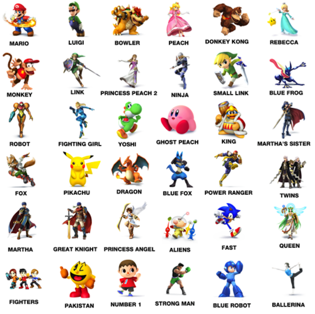New Names For Smash Bros. Fighters, Supposedly From Six-Year-Old Girl