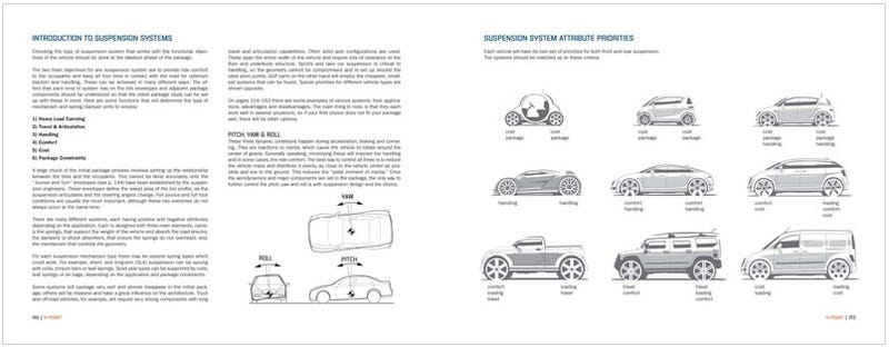 H Point: The Fundamentals Of Car Design & Packaging