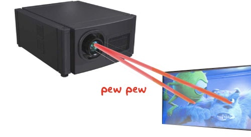 New Laser Cinema Projectors Offer Superior Picture Quality, Increased Pew Pew Factor