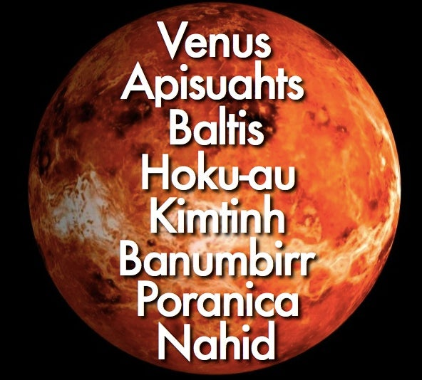 10 Weird Rules That Control How We Name the Planets