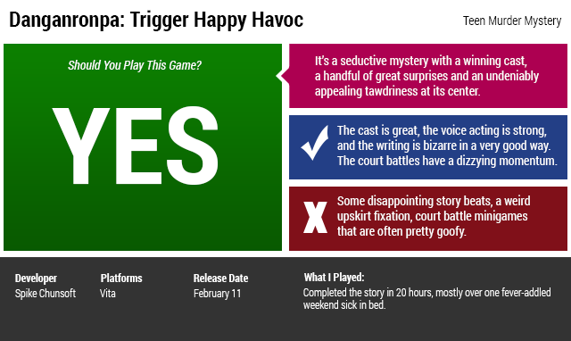 ​Danganronpa: Trigger Happy Havoc: The Kotaku Review