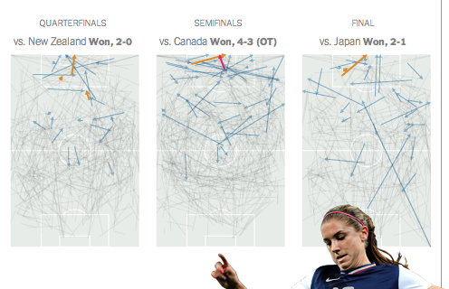 The New York Times Tries Its Hand At Animated Gifs. It Does Not Go Well.