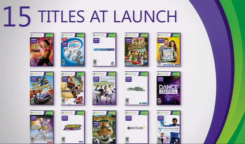 The 15 Kinect Launch Titles Are...
