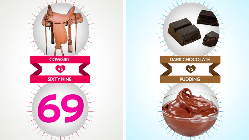 March Madness 2012: The Sex vs. Chocolate War Rages On