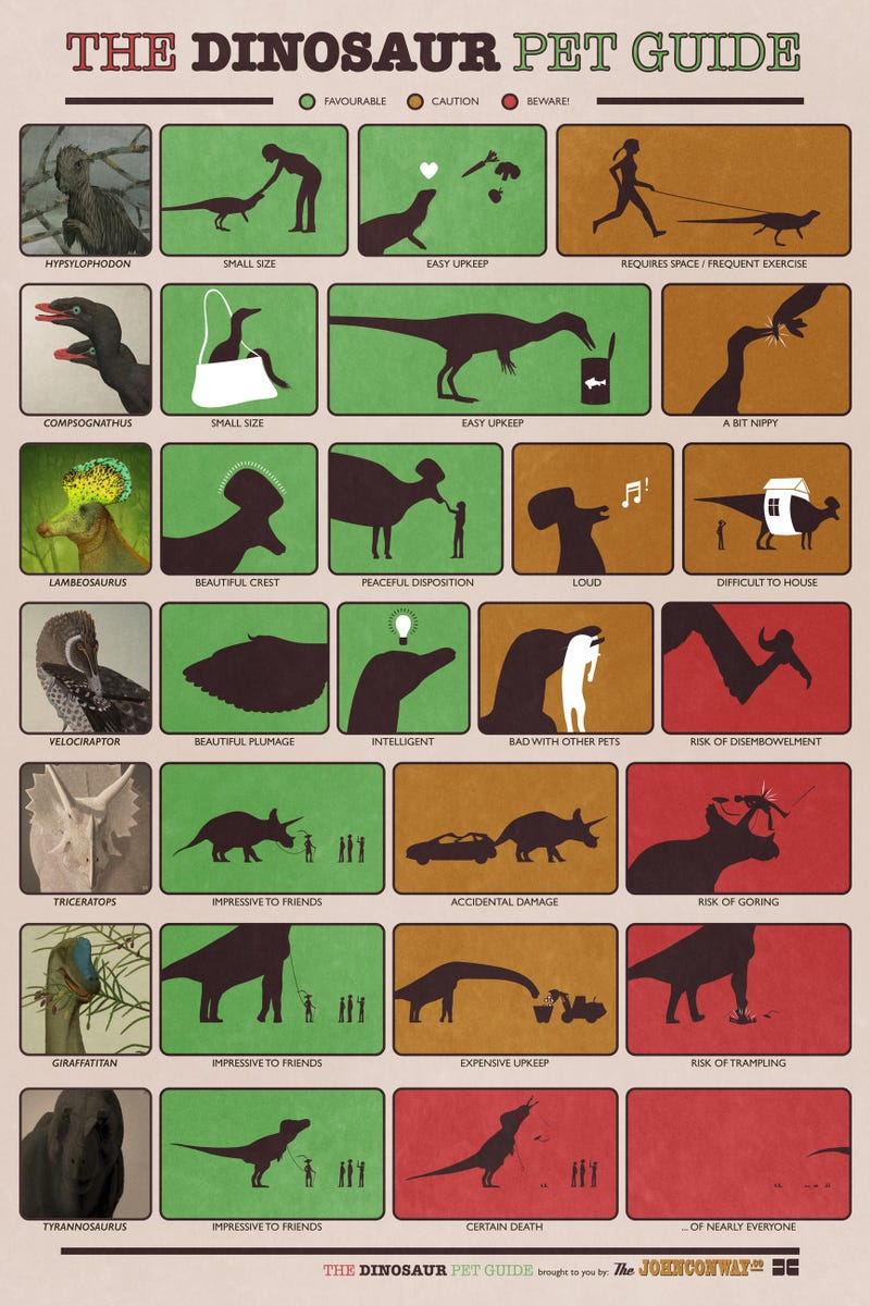 Pet guide shows what could happen if you actually had a dinosaur