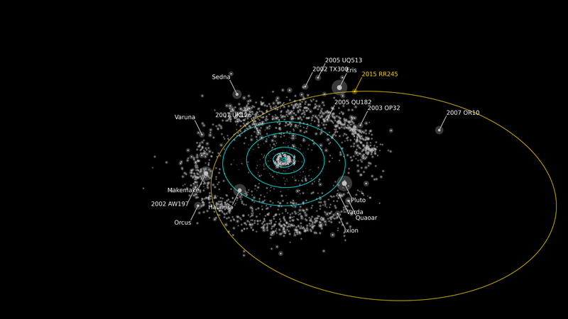 There's a New Dwarf Planet Far Beyond Pluto's Orbit