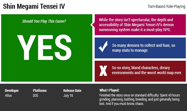 Shin Megami Tensei IV: The Kotaku Review