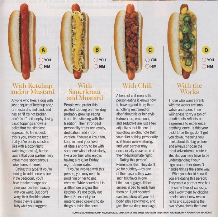 The Cosmo Misery Quiz: How Hot Dogs Can Predict The Future Of Your Relationship