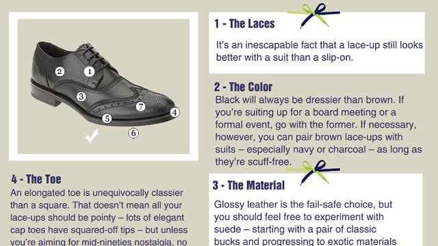 Look at the Soles to Find Quality Men's Dress Shoes (and Other Shoe Shopping Tips)
