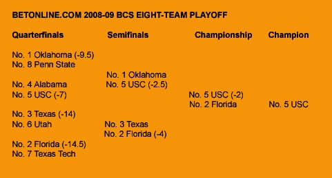 USC Wins Hypothetical Playoff According To Vegas Odds