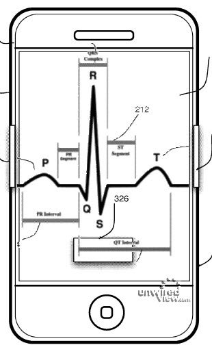 Apple Wants Your Heartbeat to Unlock Your iPhone