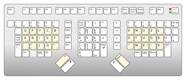 Programmers Keyboard Layout Keyboard Layout Like