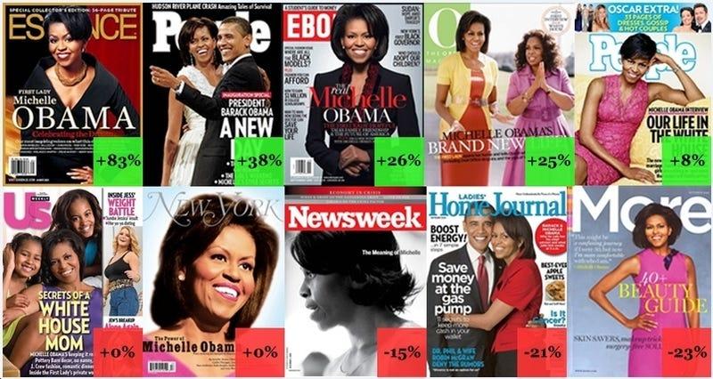 The Michelle Obama Cover Guide