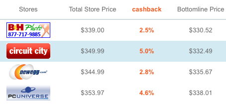 Live Search Cashback Offers Discounts for Searching