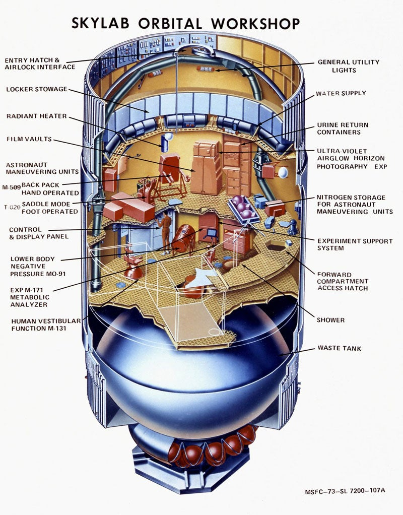 Solar For America >> Why Skylab Was America's First And Best Home In Space
