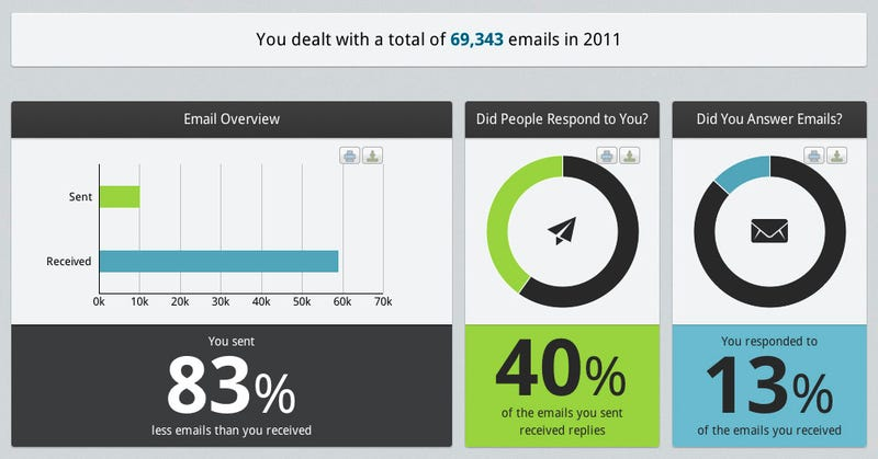 See How Many People Replied to Your Emails This Year