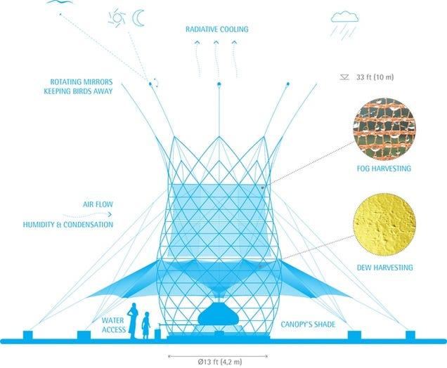 Esta torre de bambú extrae agua del mismo aire para paliar la sequía