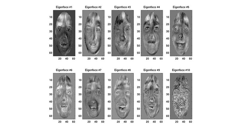 Future of facial recognition technology want
