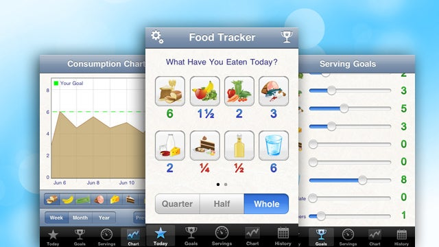 FoodTrackerPro Keeps Track of Your Diet Without Forcing You to Count Calories