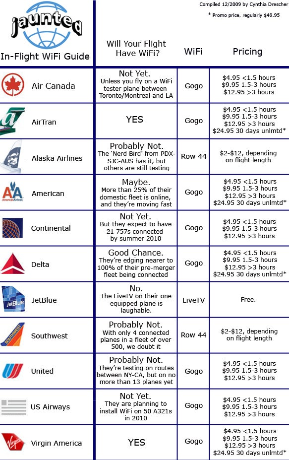 The Complete Inflight Wi-Fi Cheat Sheet