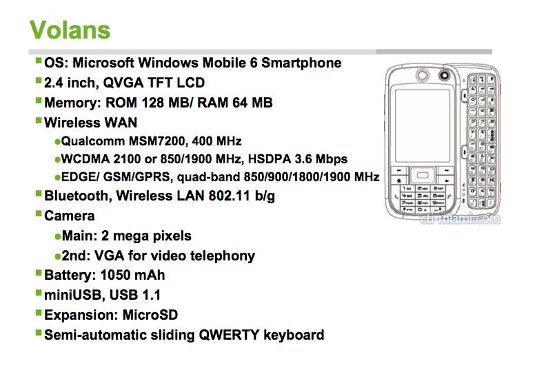 HTC's Roadmap Shows Sliders, Smartphones, and Fingerprint Recognition