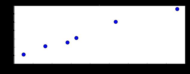 graphiques   le mode d u0026 39 emploi en 5 points