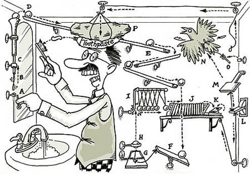 The Top 10 Rube Goldberg Machines Featured On Film