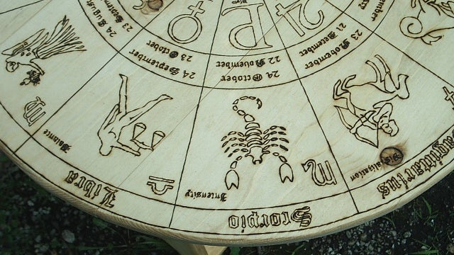 Nigerian schizophrenics prove the truth of astrology...or not