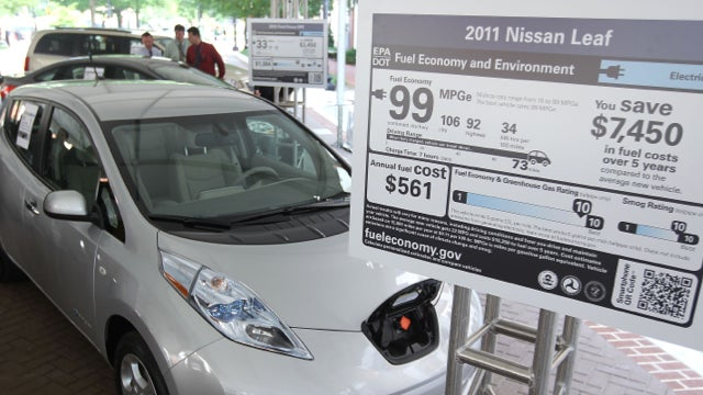 The Government's Scary New 54.5 MPG Fuel Economy Standard Is Really More Like 40 MPG