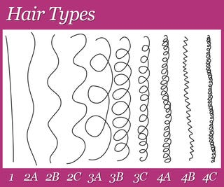 Let's Talk About Hair: Hair Typing