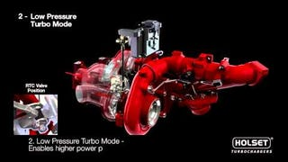 Cool Animation Explains How The Nissan Titan Diesel Has So Much Torque