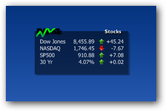 StockMarketWatch Embeds Stock Quotes on the Desktop