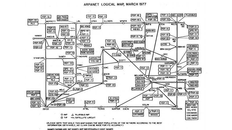 A Map of the Entire Internet, 1977
