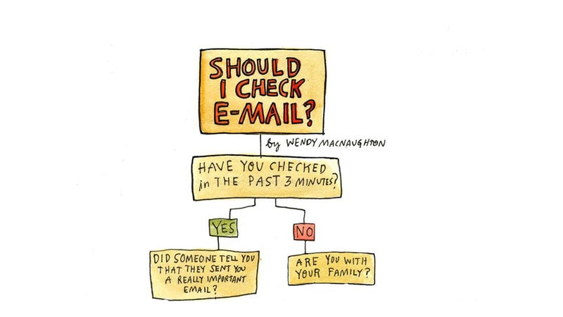 Should You Check Your Email?