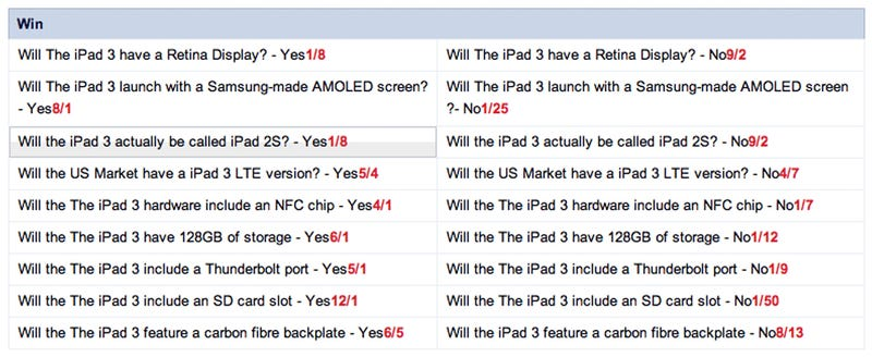 Bet Real Money on iPad 3 Predictions