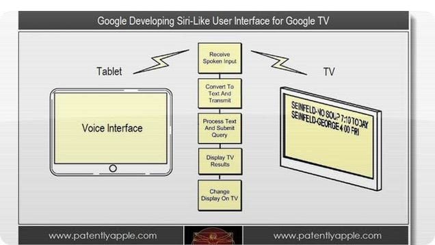 Is Google TV Getting a Siri Clone?