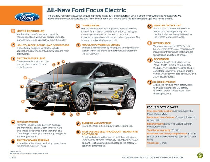 Ford: Focus Electric Will Kick The Chevy Volt's Ass