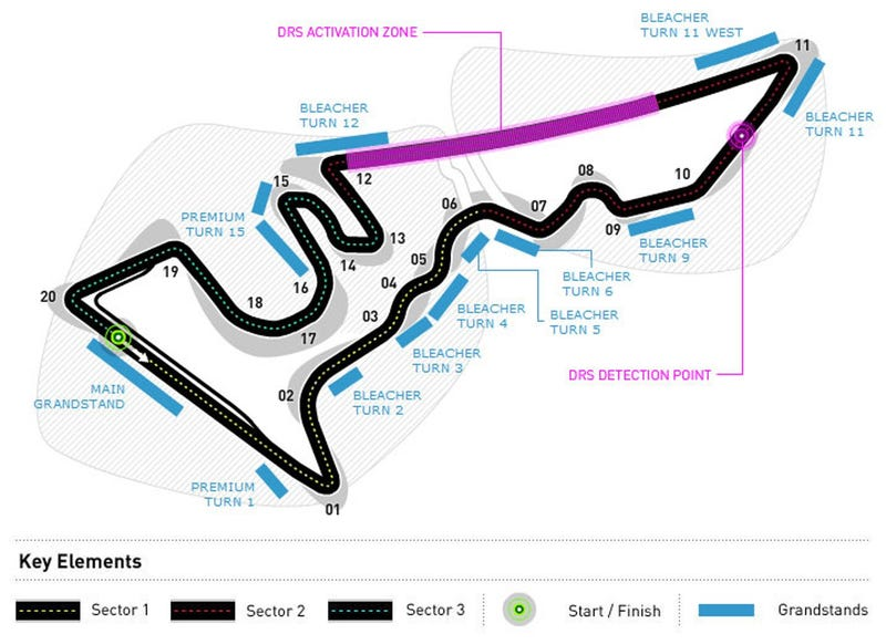 Let's Name All The Corners At The Circuit Of The Americas