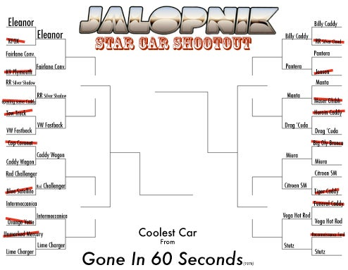 March Madness Narrowed To Sweet 16, Round 2 Of Voting Today