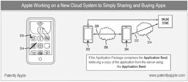 Apple Is Patenting Phone-to-Phone App Sharing